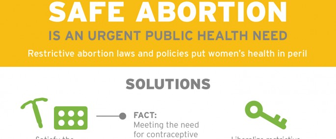 abortion_infographic_guttmacher